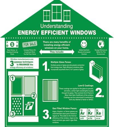 energy-efficient-window